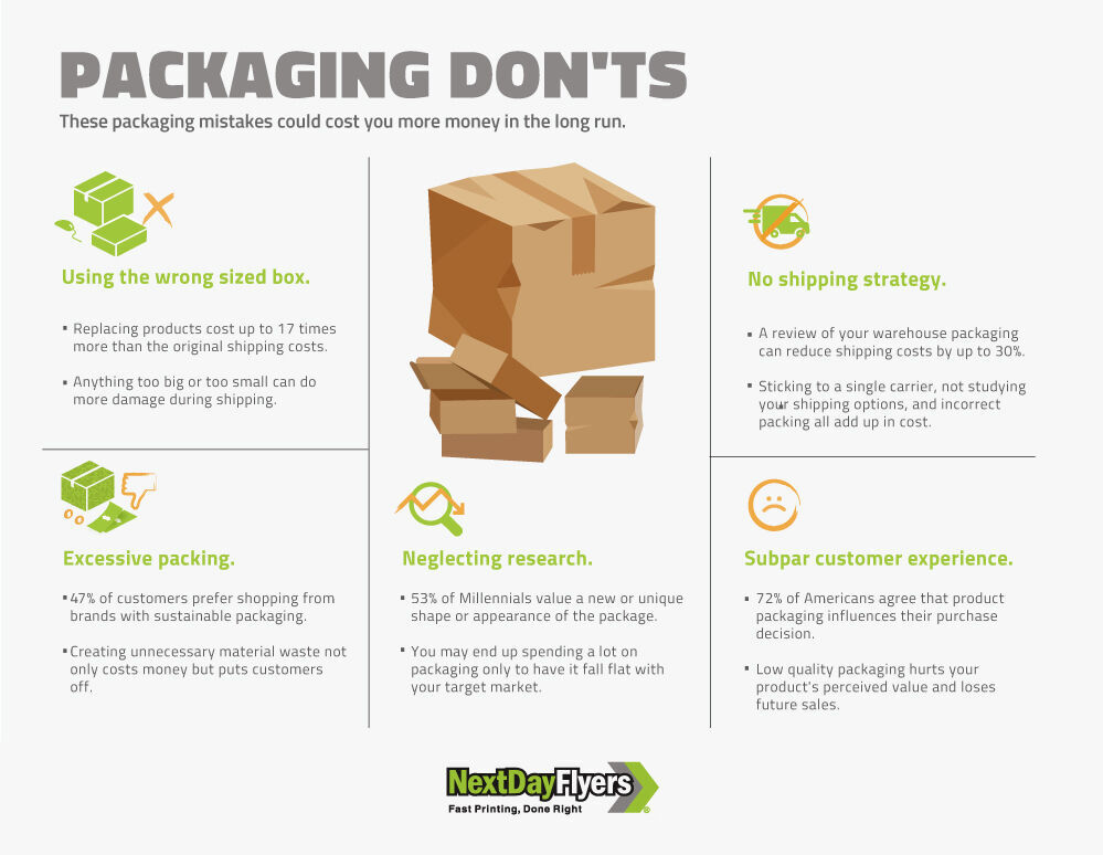 Packaging Dont's