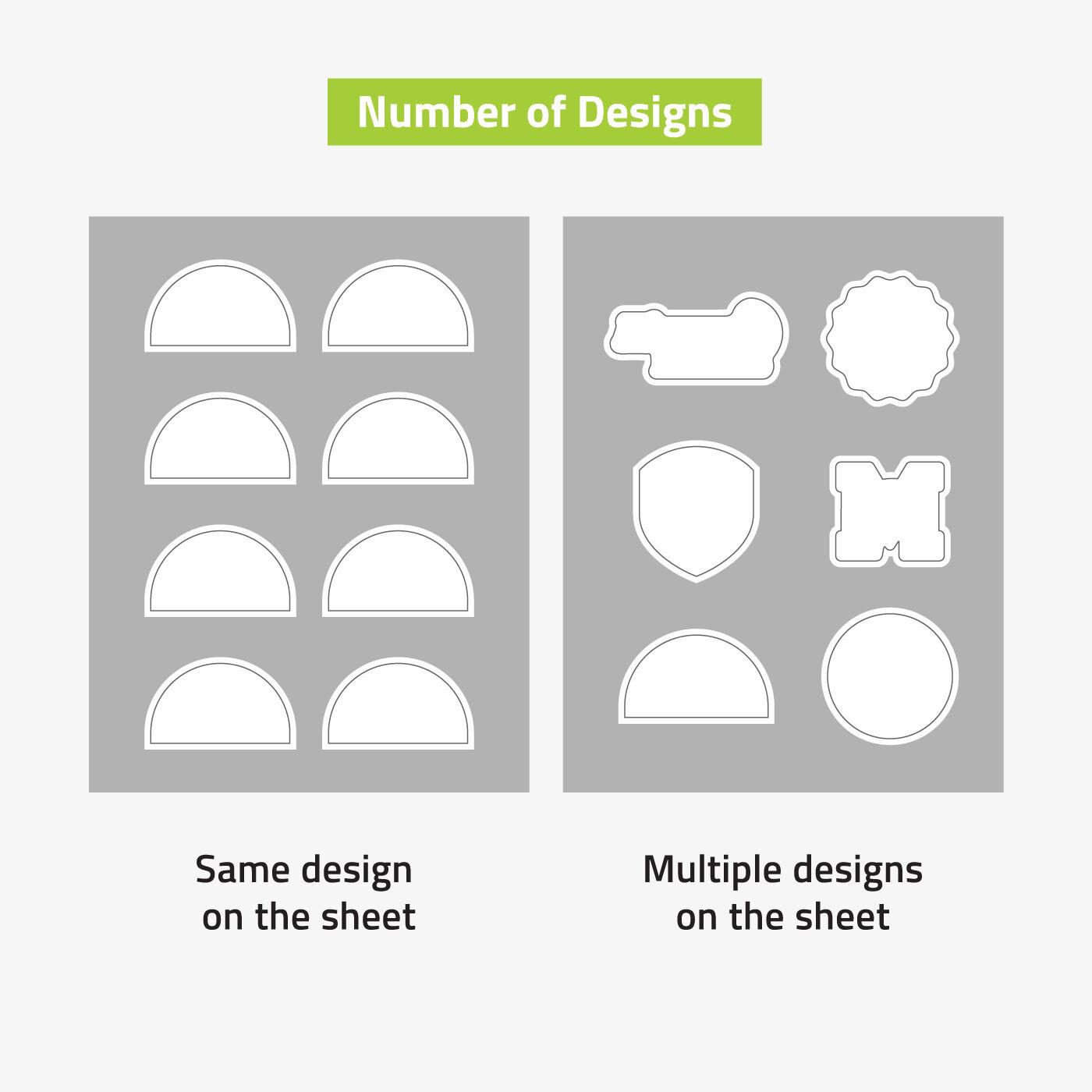 Sheet Labels Number of Designs