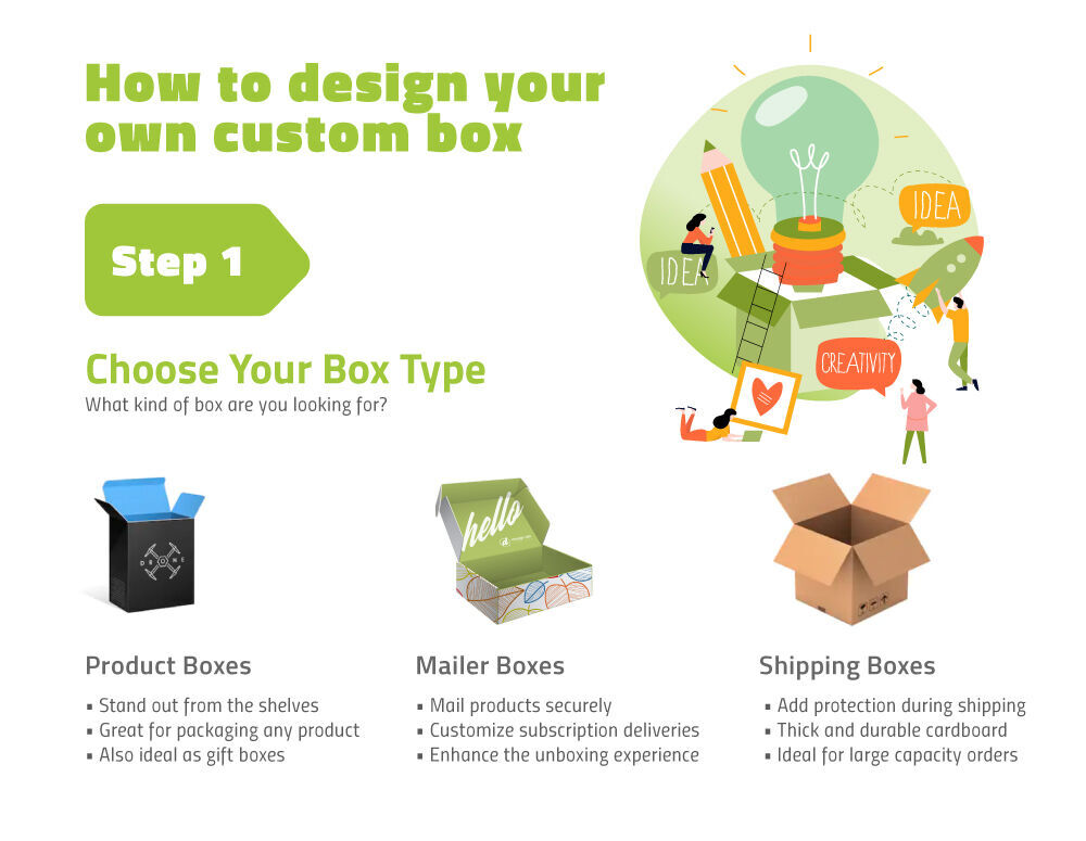 How to Design Your Custom Box