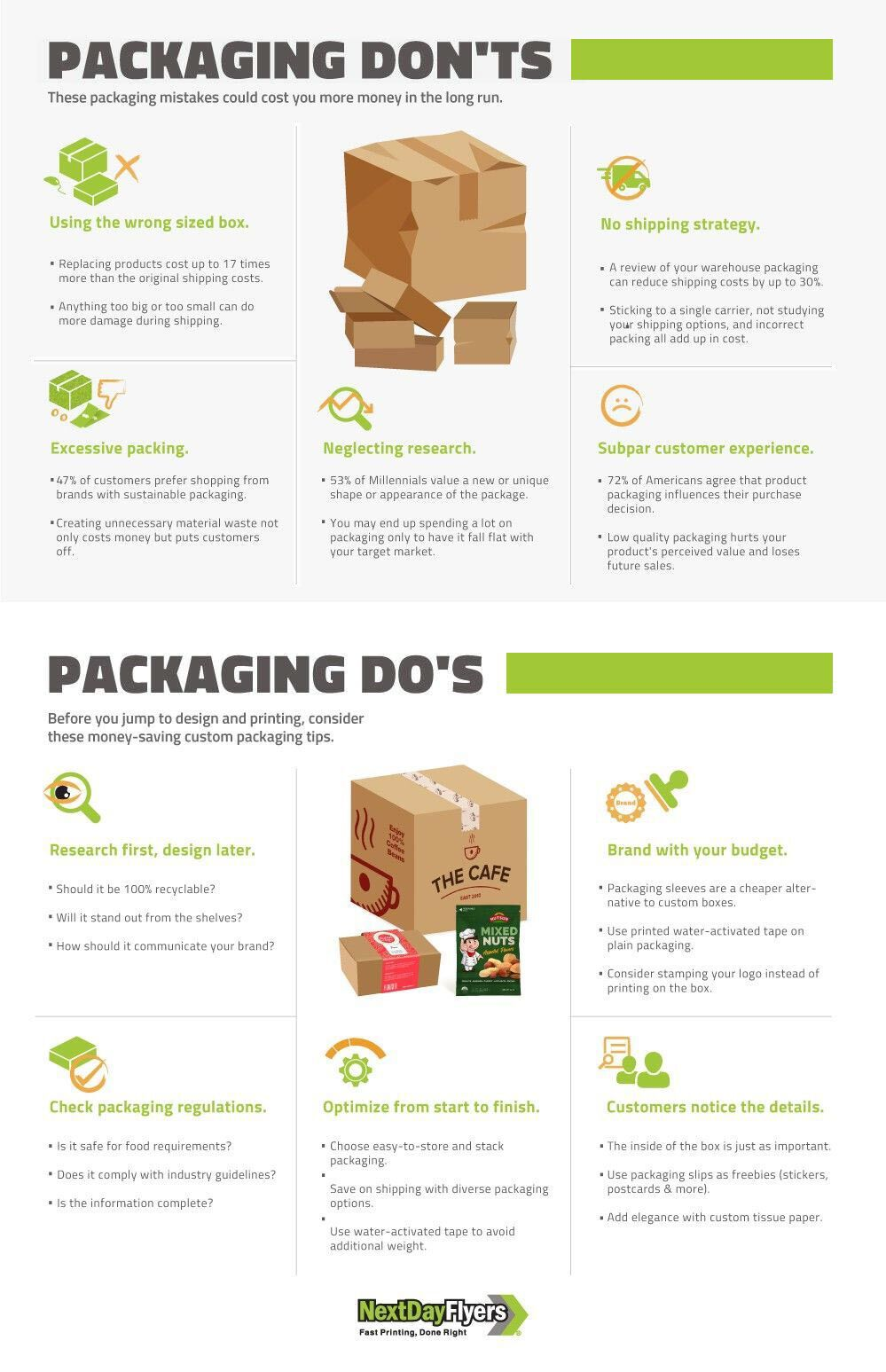 Packaging Do's and Dont's