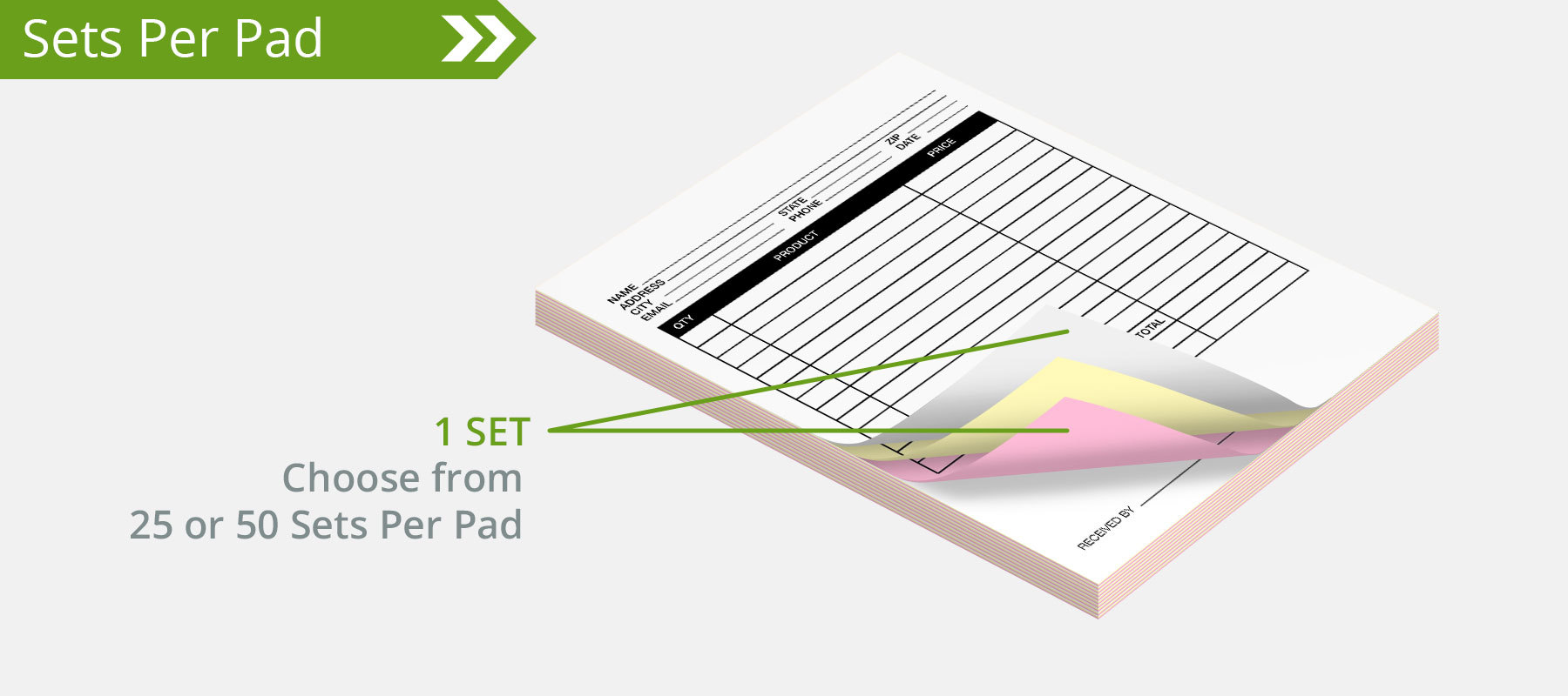 Carbonless Forms Sets per Pad - NCR Books